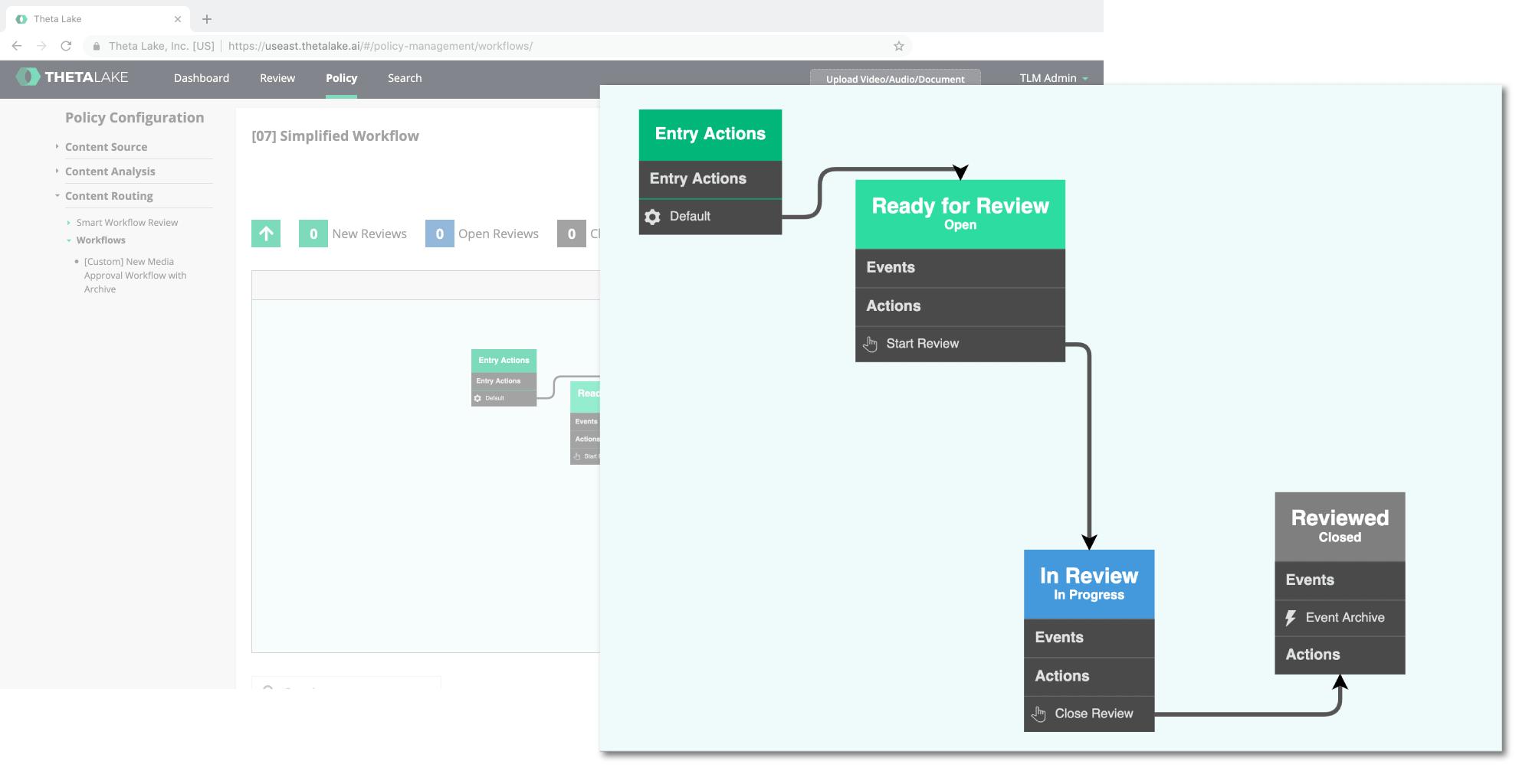 Compliance Workflow min