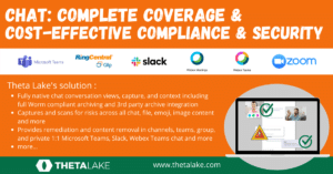https://thetalake.com/solutions/chat-collaboration/